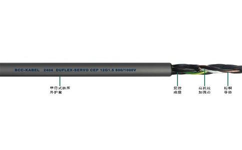 柔性伺服电缆
