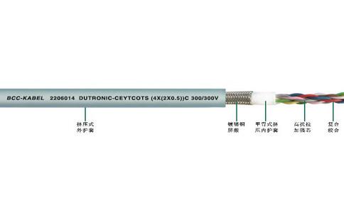 传感器/执行器电缆