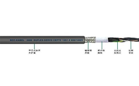 高柔性伺服电缆