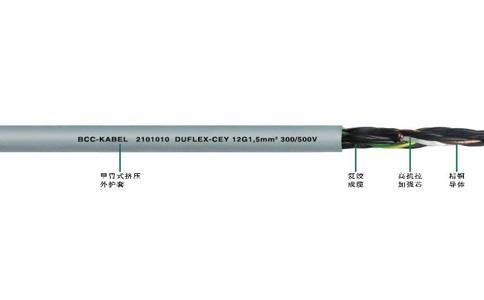 高柔性屏蔽控制电缆